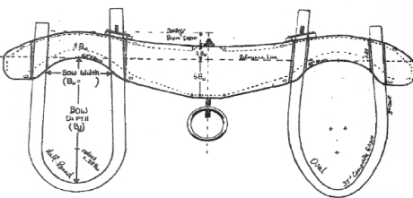 Oxbow diagram