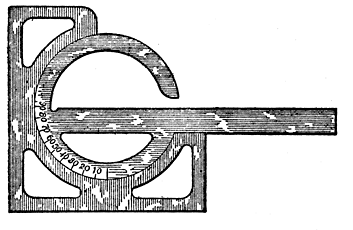 Fig. 118. Protractor. Section Lining Metals
