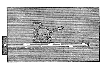 Fig. 119. Using the Protractor.