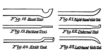 Fig. 18-23 Hook, Parting, Knife, Right-hand, Internal, Left-hand side Tools.