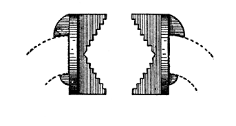 Fig. 2. Pipe Grip for Vise.