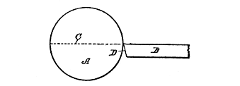 Fig. 35. Set of the Bit
