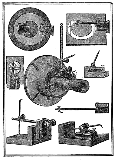 Fig. 43.—Showing uses of the Surface Gage.