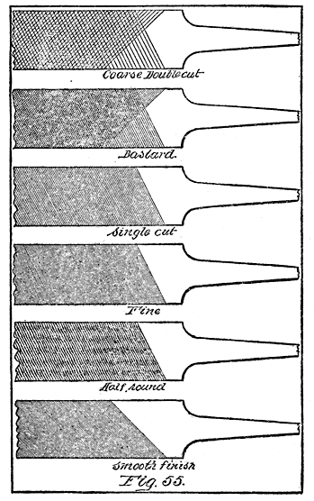 Fig. 55. Files.