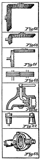 Fig. 62. Bevel Gears Fig. 63. Miter Gears Fig. 64. Crown Wheel Fig. 65. Grooved Friction Gears Fig. 66. Valve Fig. 67. Cone Pulleys Fig. 68. Universal Joint