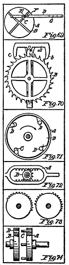 Fig. 69. Trammel Fig. 70. Escapement Fig. 71. Device for Holding Wheel Fig. 72. Rack and Pinion Fig. 73. Mutilated Gears Fig. 74. Shaft Coupling