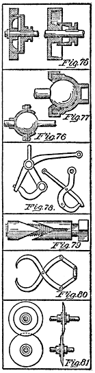 Fig. 75. Clutches Fig. 76. Ball and Socket Joints Fig. 77. Fastening Ball Fig. 78. Tripping Devices Fig. 79. Anchor Bolt Fig. 80. Lazy Tongs. Fig. 81. Disc Shears.